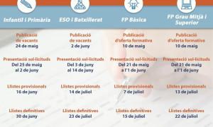 Calendari de matriculació